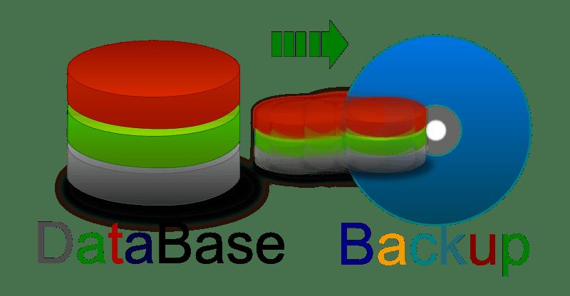 Crear un Respaldo en mysql y Restaurar Datos