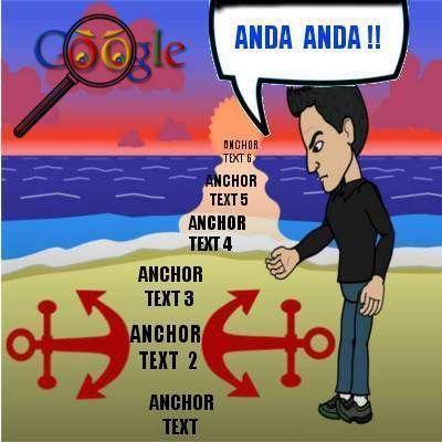 El Anchor Text en el Posicionamiento Web