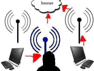 Capturar Informacion desde un Access Point 2