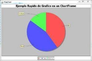 Como Hacer Graficos con Java 5