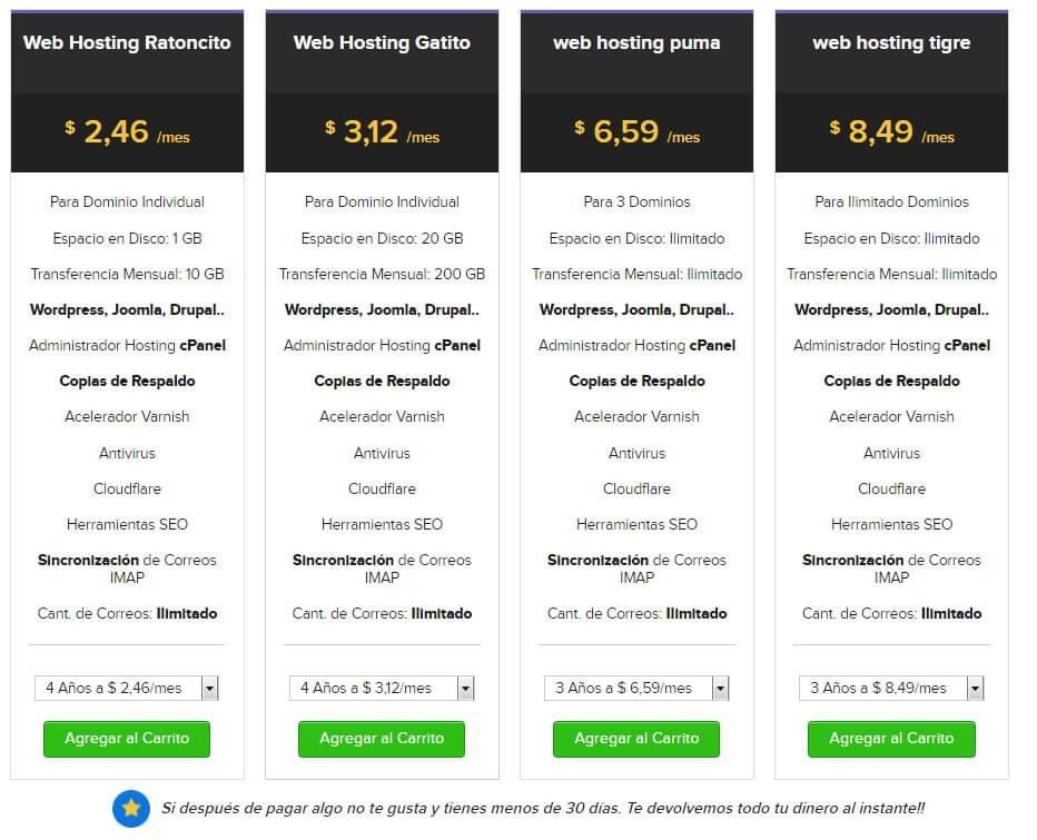 planes dominio-y-hosting.com mejor hosting en colombia