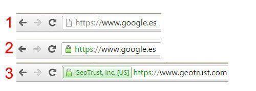 pasar wordpress de http a https tipos de certificados