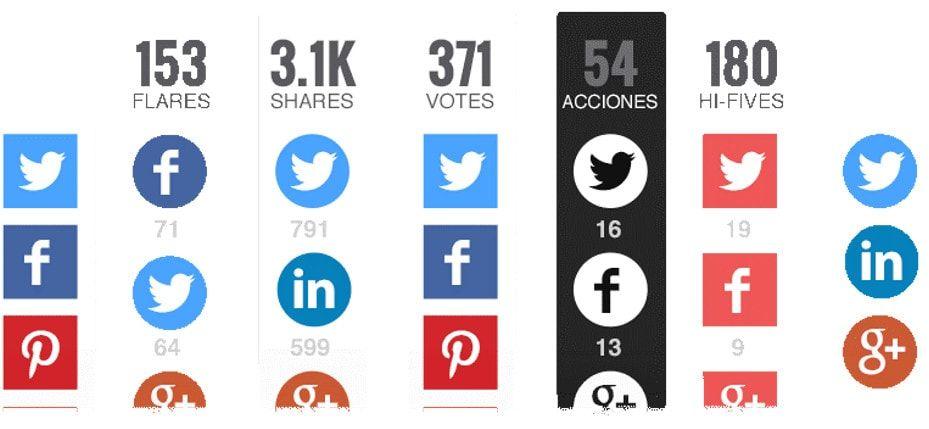 Los mejores plugins wordpress de botones sociales para compartir