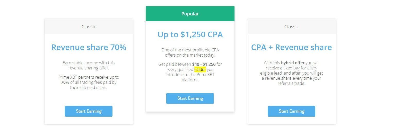 Analisis de PrimeXBT - Plataforma de Trading - programa de afiliados - 2