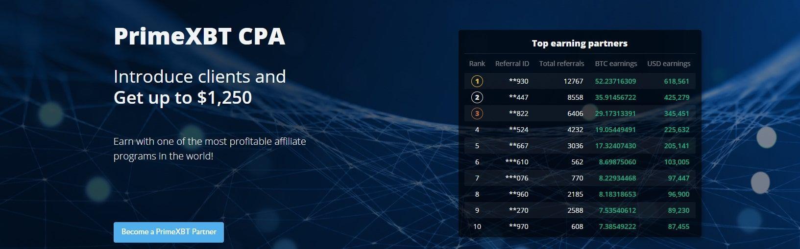 Analisis de PrimeXBT - Plataforma de Trading - programa de afiliados - 3